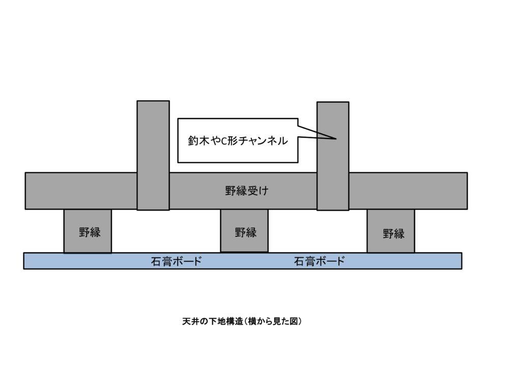 天井構造 横_